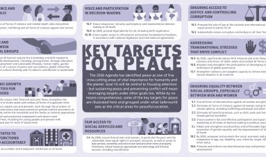 Key targets for peace - infographic