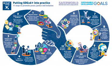 Putting SDG16+ into practice